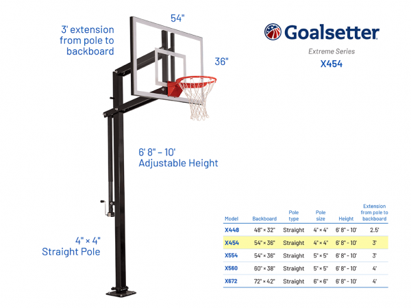 Basketball Hoop Adjustable In Ground Extreme 454 Specs