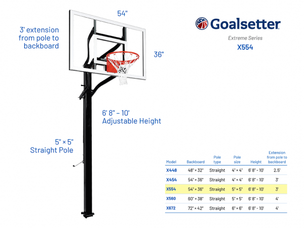 Basketball Hoop Adjustable In Ground Extreme 554 Specs