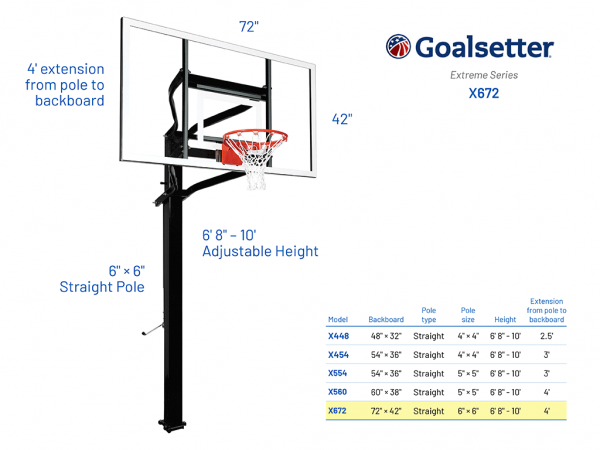 Basketball Hoop Adjustable In Ground Extreme 672 Specs