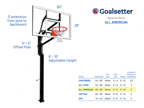 Basketball Hoop Adjustable In Ground Signature All American Specs