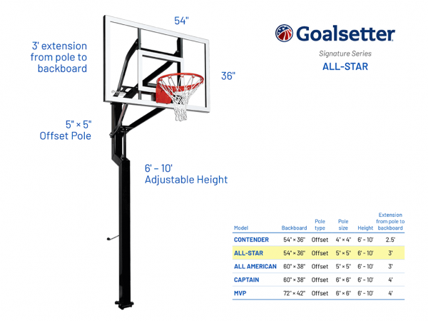 Basketball Hoop Adjustable In Ground Signature All Star Specs