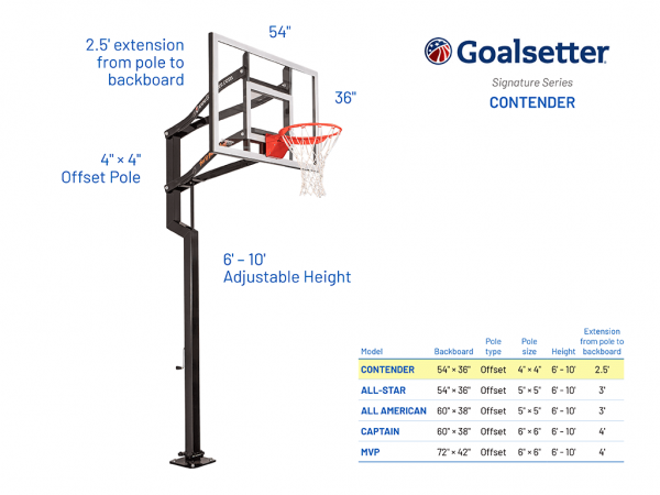 Basketball Hoop Adjustable In Ground Signature Contender Specs