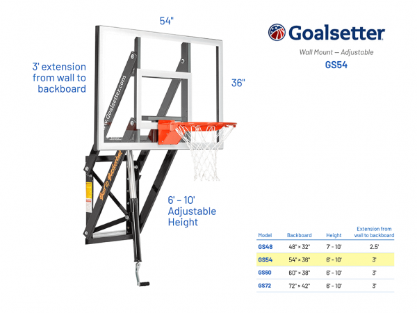 Basketball Hoop Wall Mount Adjustable Gs54 Specs