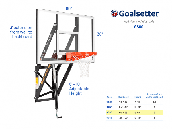 Basketball Hoop Wall Mount Adjustable Gs60 Specs
