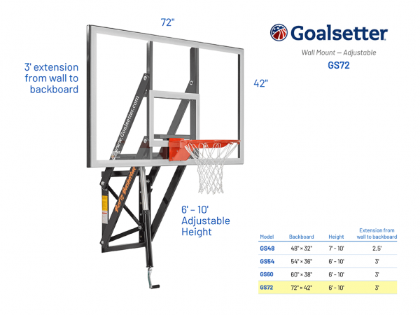 Basketball Hoop Wall Mount Adjustable Gs72 Specs