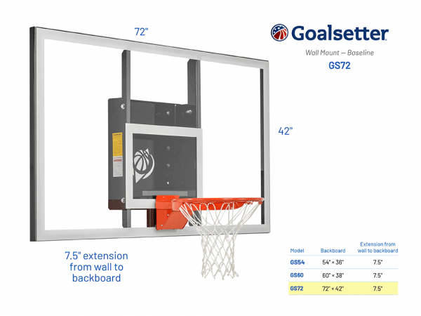 Basketball Hoop Wall Mount Baseline Gs72 Specs